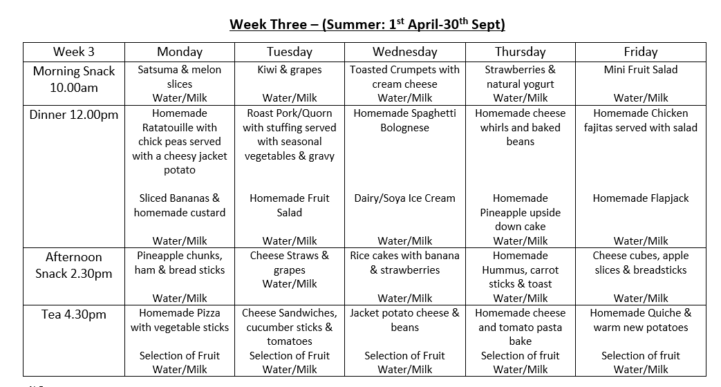 mar 2018 week three