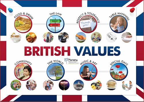 1442304016_british values