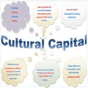 Cultural Capitol